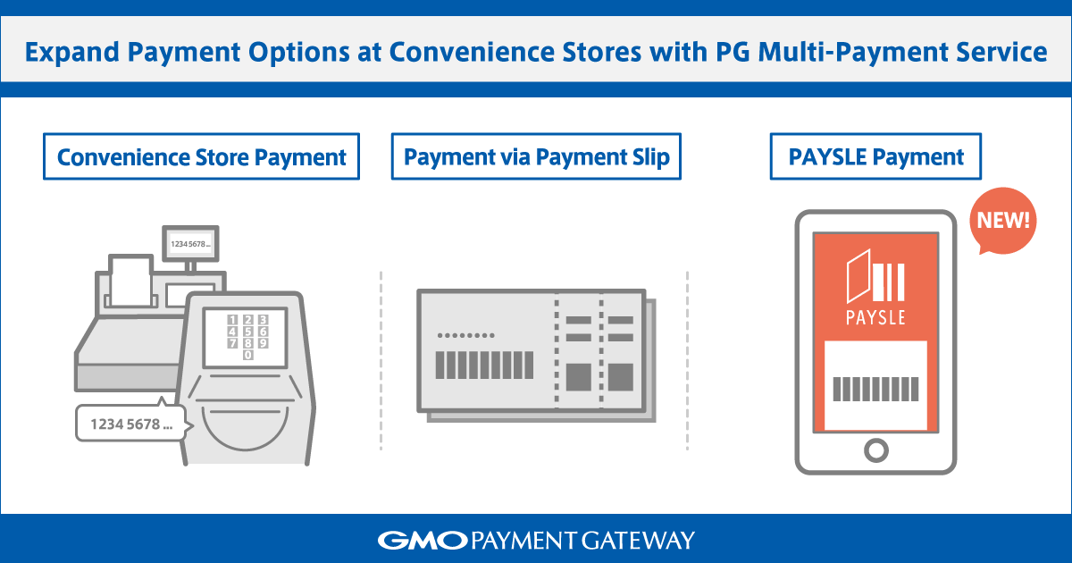 Expand Payment Options at Convenience Stores with PG Multi-Payment Service
