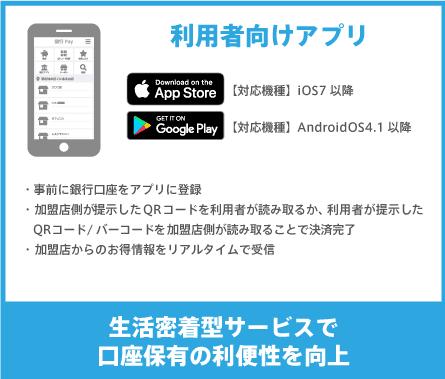 利用者向けアプリ